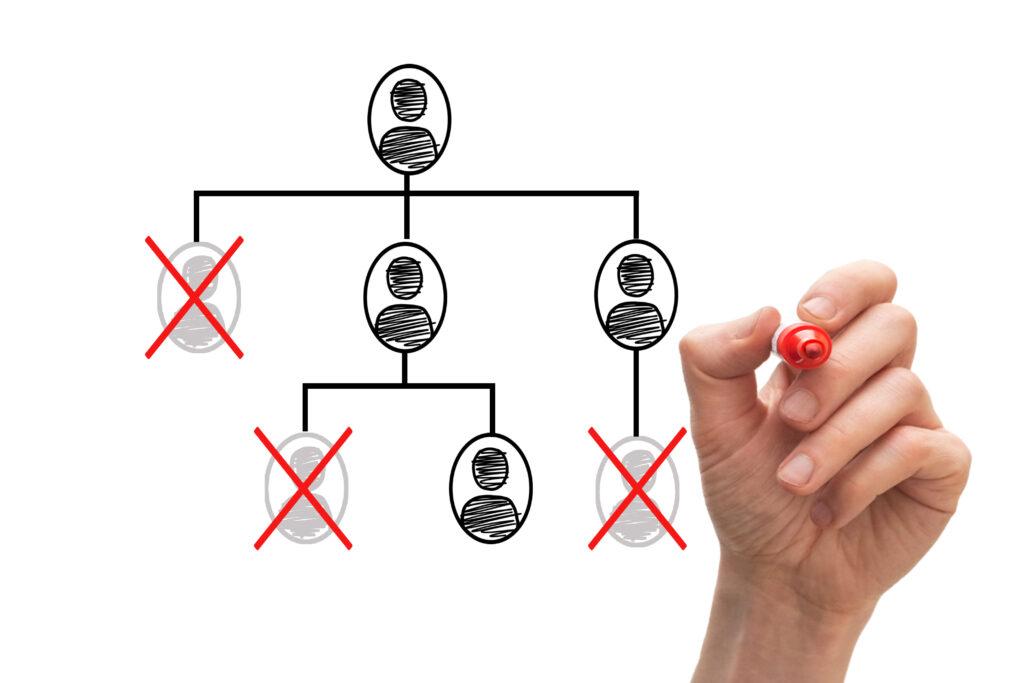 Consolidation & Redundancy